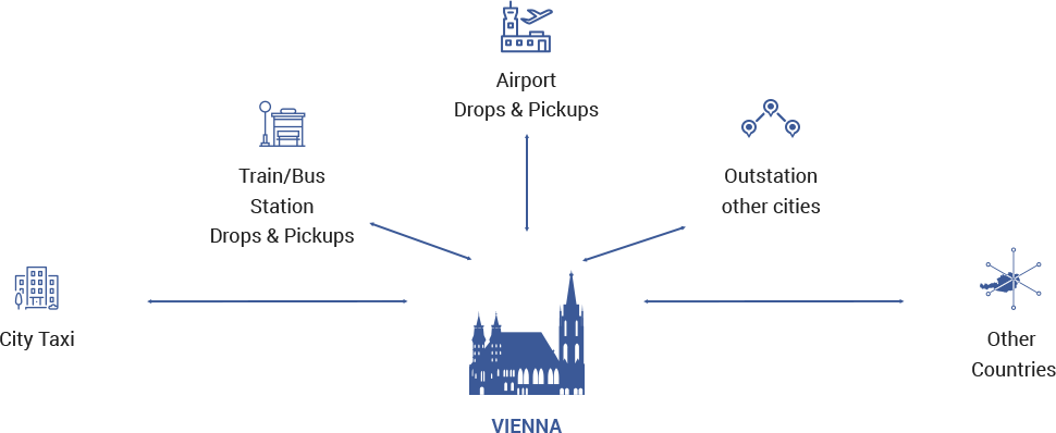 directions transfer