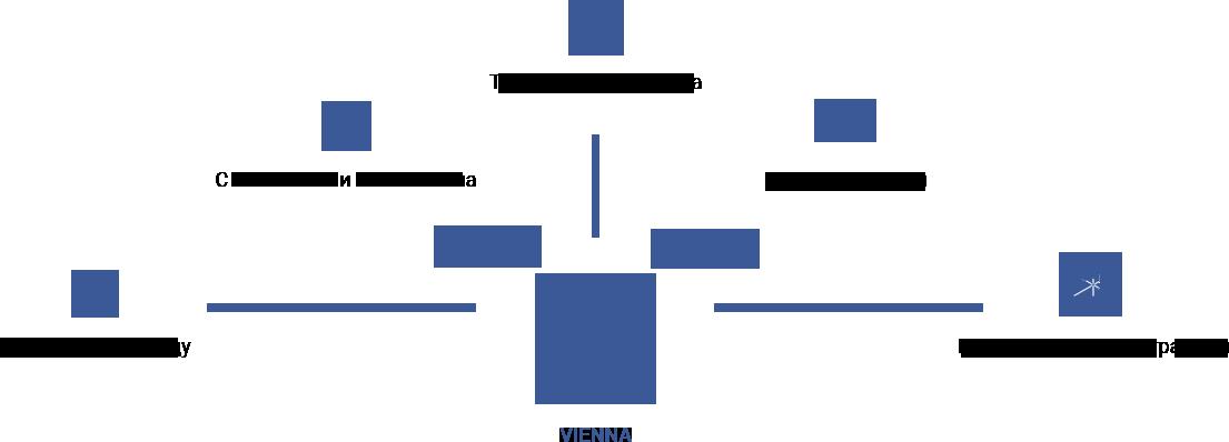 directions_ru